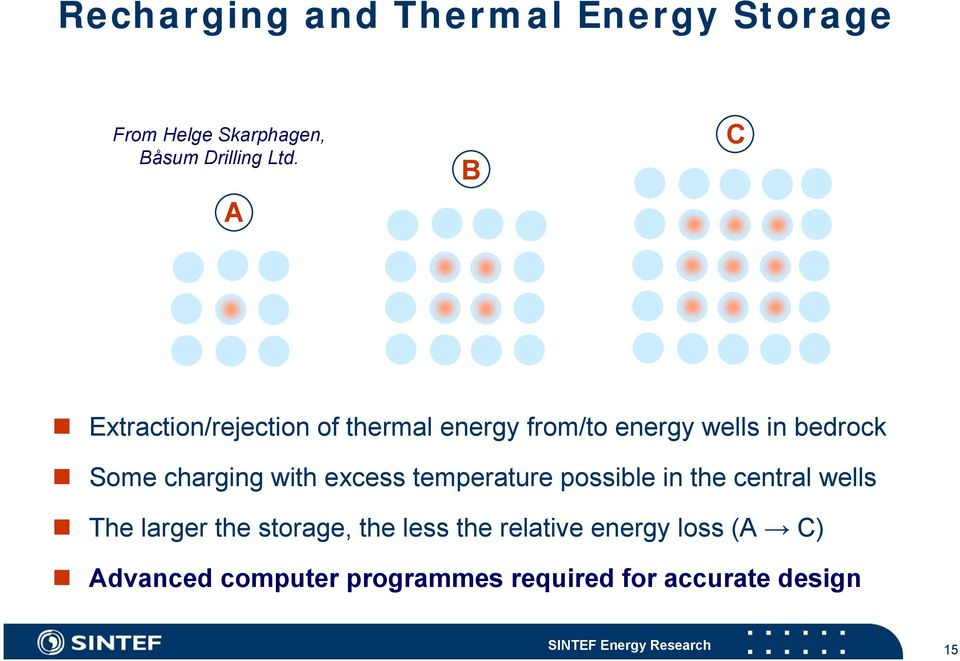 charging with excess temperature possible in the central wells The larger the storage,