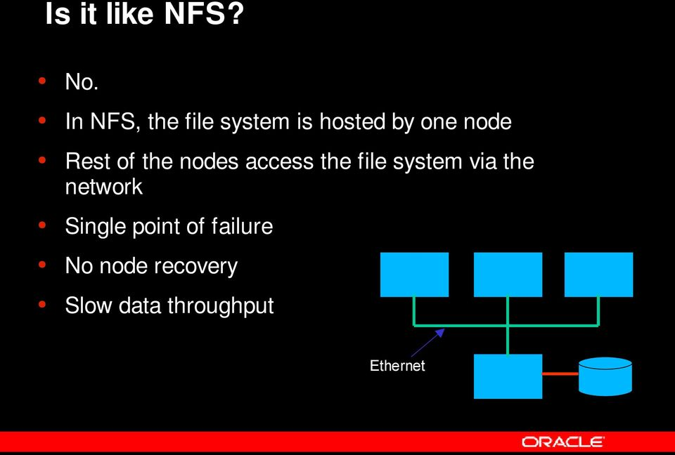 Rest of the nodes access the file system via the