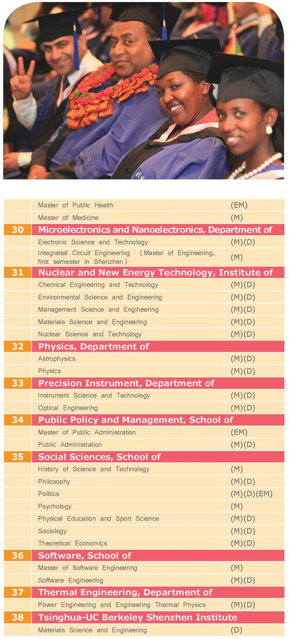 Engineering and Engineering Thermal 16 Chemical Engineering, Department of Chemistry, Department of 17, Department of Geodesy and Survey Engineering Project Management-Master of Engineering(ICPM)