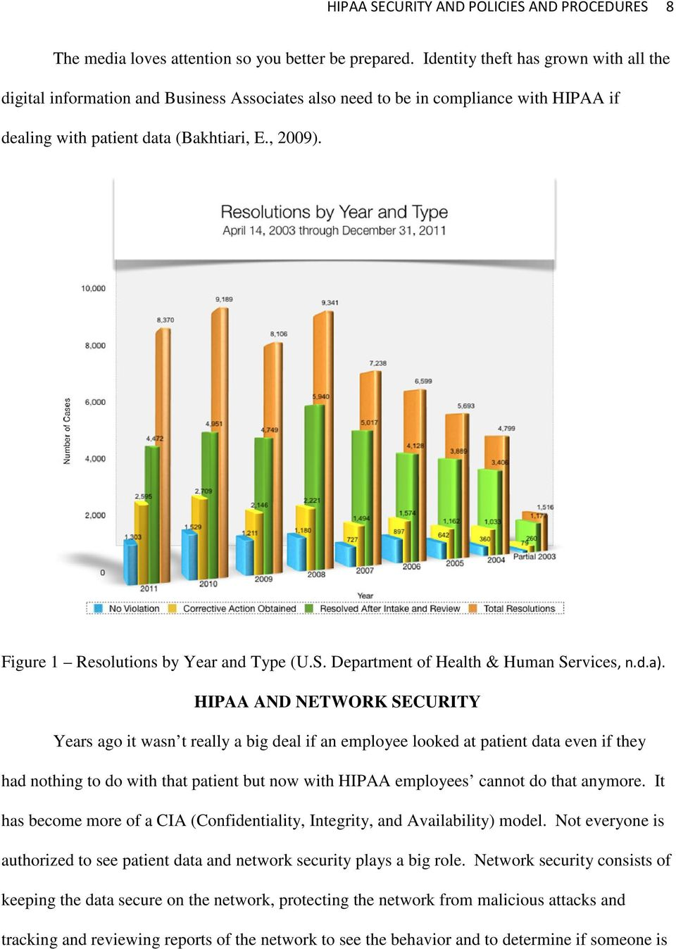 Figure 1 Resolutions by Year and Type (U.S. Department of Health & Human Services, n.d.a).