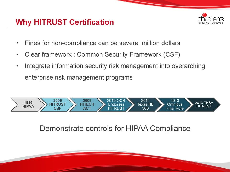 enterprise risk management programs 1996 HIPAA 2009 HITRUST CSF 2009 HITECH ACT 2010 OCR Endorses