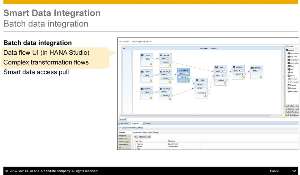 transformation flows Smart data access pull 2014 SAP SE