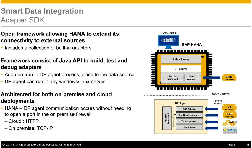 DP server odata Adapter odata Provider Architected for both on premise and cloud deployments HANA DP agent communication occurs without needing to open a port in the on premise firewall Cloud : HTTP