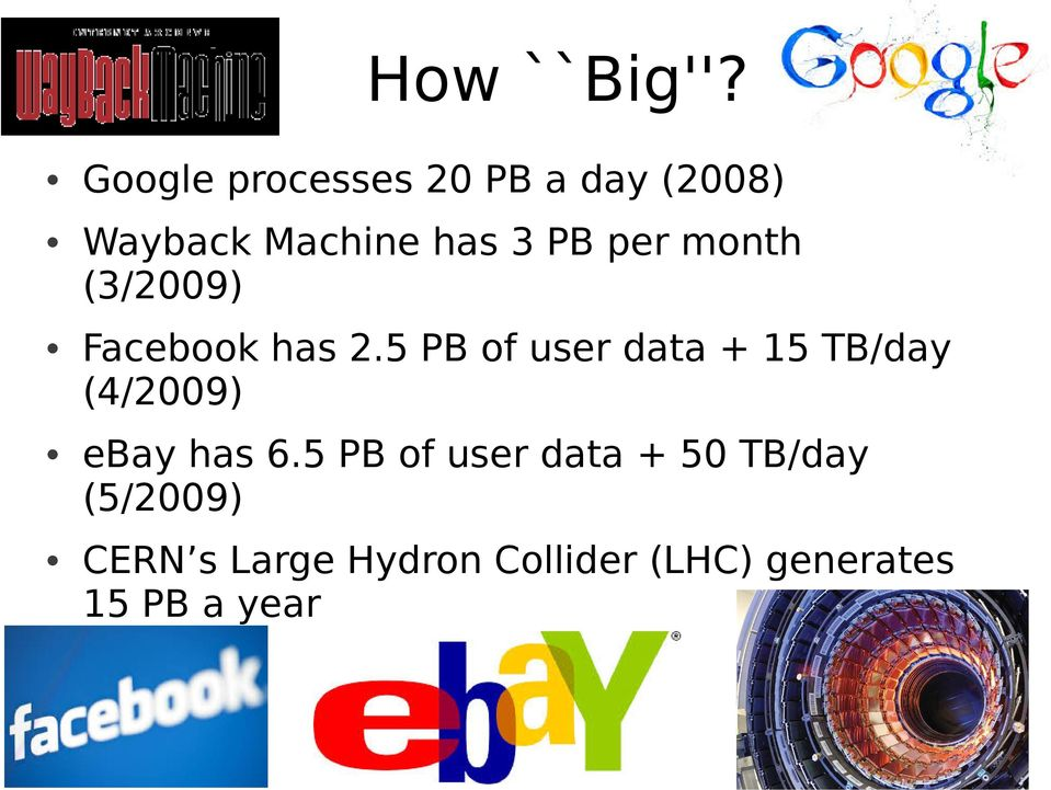 per month (3/2009) Facebook has 2.