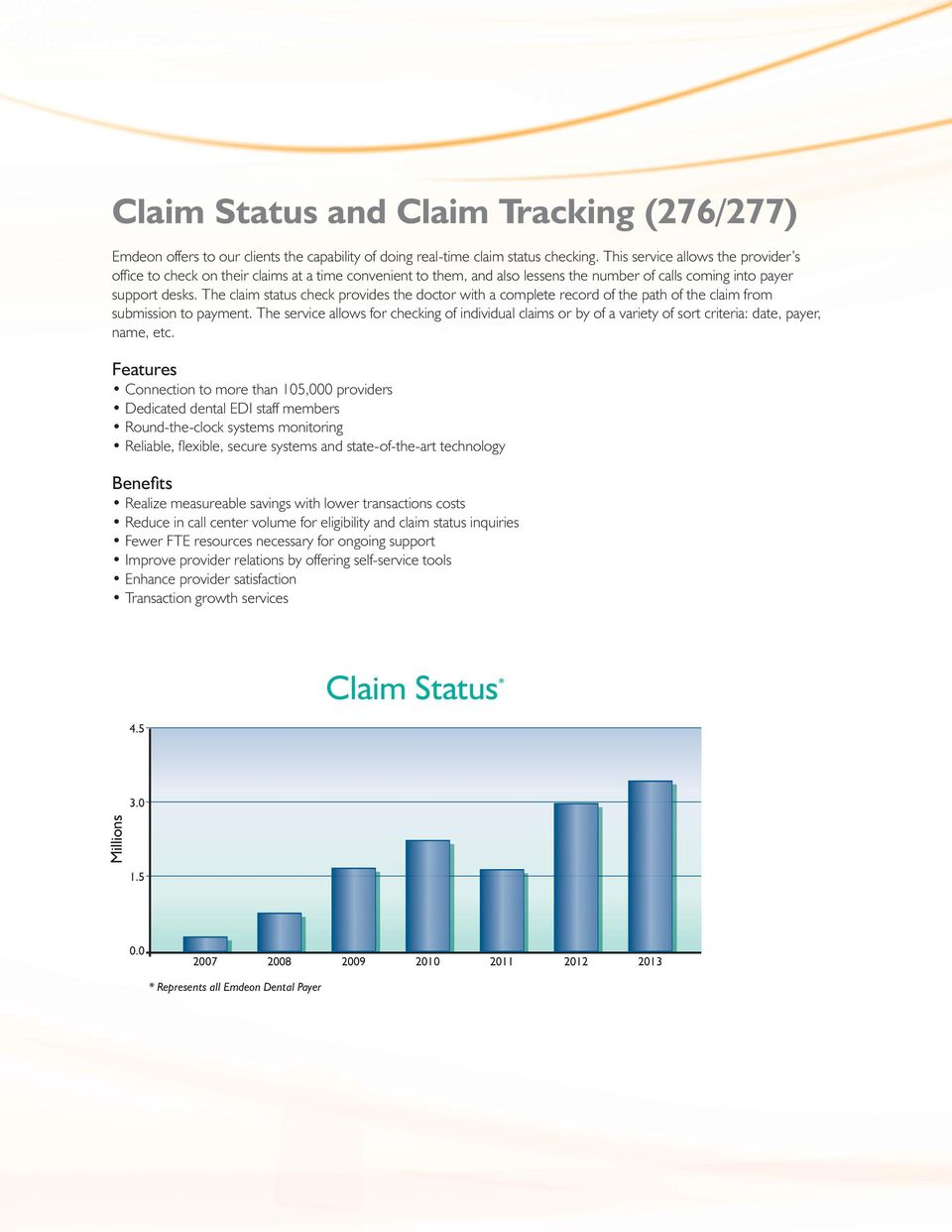 The claim status check provides the doctor with a complete record of the path of the claim from submission to payment.