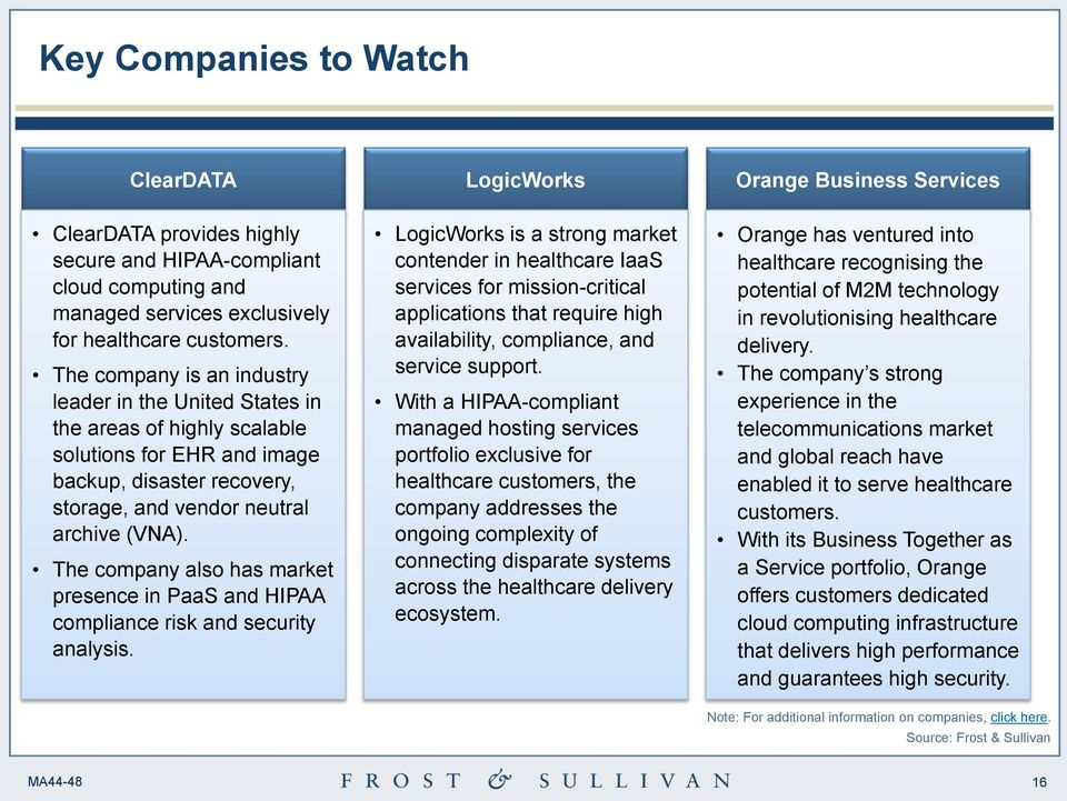 The company also has market presence in PaaS and HIPAA compliance risk and security analysis.