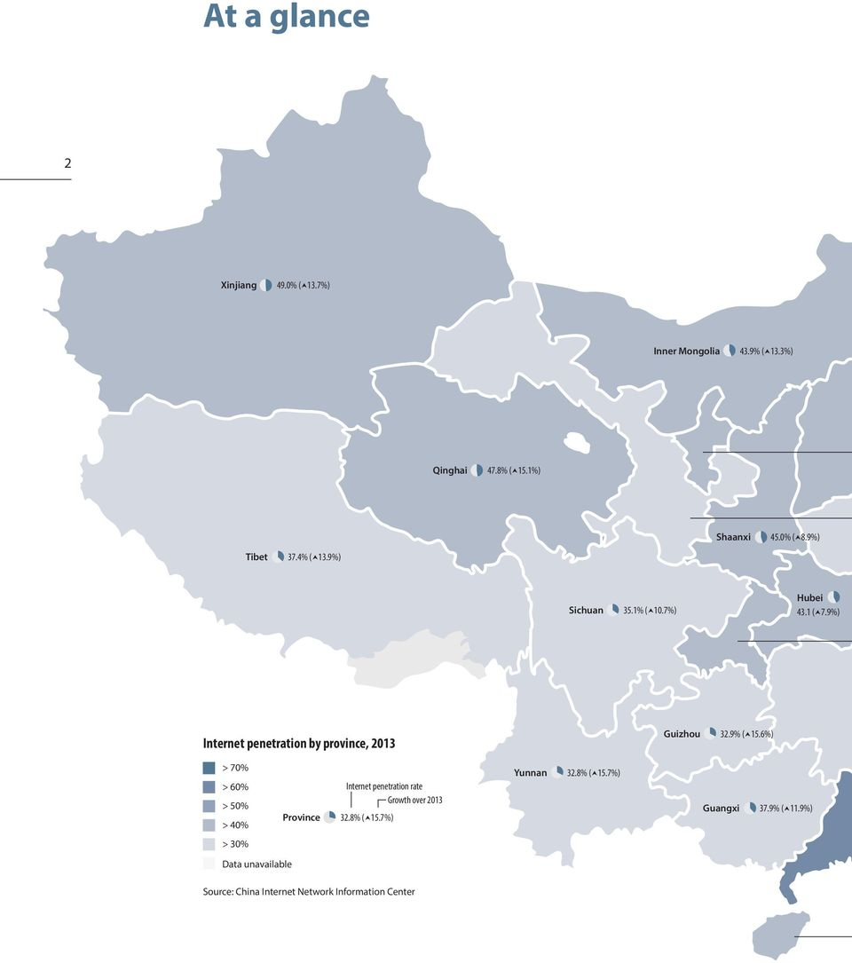 9%) Internet penetration by province, 2013 Guizhou 32.9% (15.