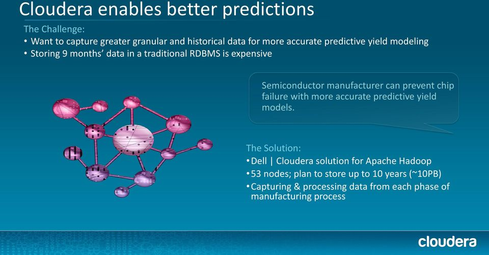 manufacturer can prevent chip failure with more accurate predictive yield models.