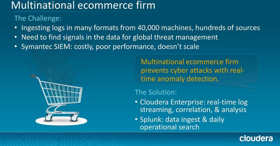 doesn t scale Multinational ecommerce firm prevents cyber attacks with realtime anomaly detection.