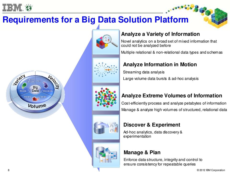 Extreme Volumes of Information Cost-efficiently process and analyze petabytes of information Manage & analyze high volumes of structured, relational data Discover &