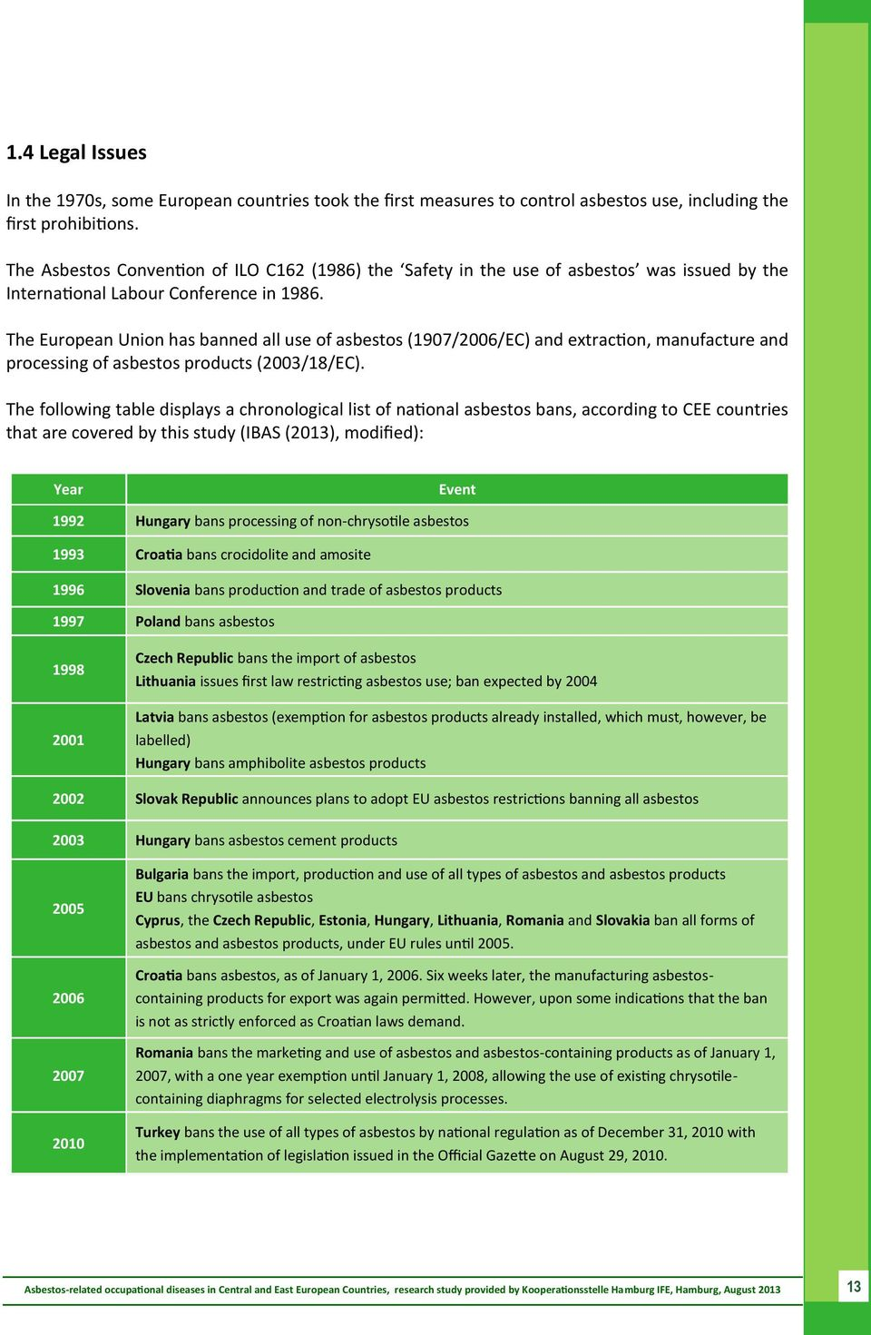 The European Union has banned all use of asbestos (1907/2006/EC) and extraction, manufacture and processing of asbestos products (2003/18/EC).