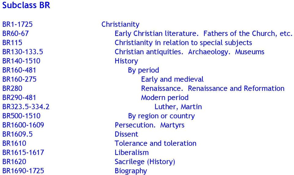 Christianity in relation to special subjects Christian antiquities. Archaeology. Museums History By period Early and medieval Renaissance.