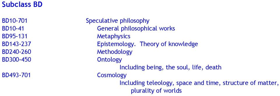 Theory of knowledge Methodology Ontology Including being, the soul, life,