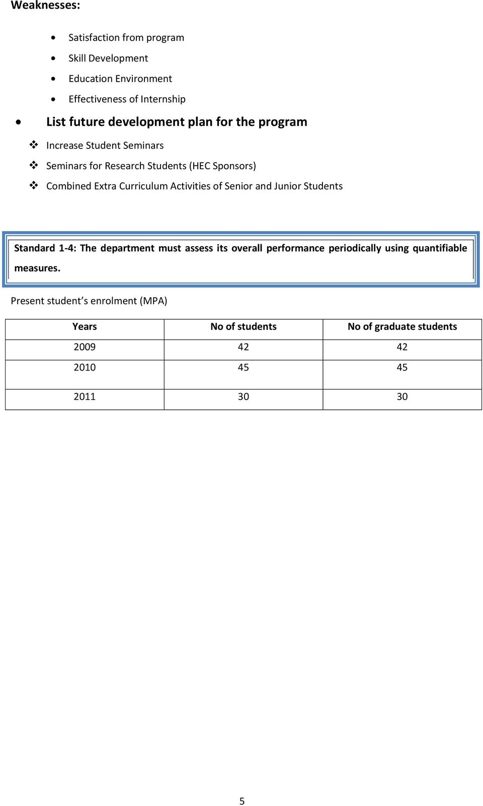 Curriculum Activities of Senior and Junior Students Standard 1-4: The department must assess its overall performance