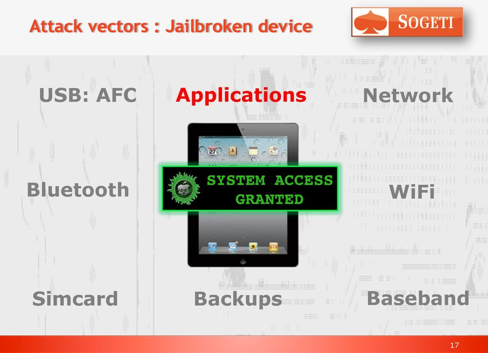Network Bluetooth SYSTEM ACCESS!