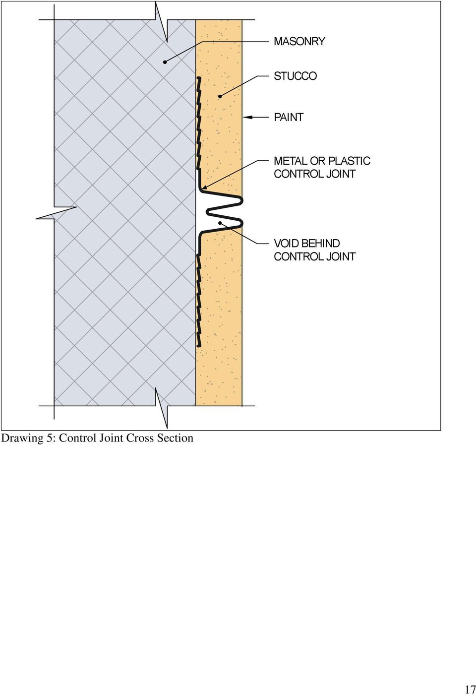 Drawing 5: Control Joint Cross Section