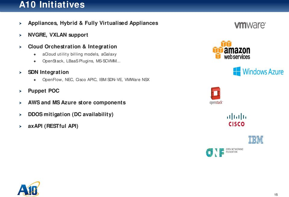 Plugins, MS-SCVMM SDN Integration OpenFlow, NEC, Cisco APIC, IBM SDN-VE, VMWare NSX Puppet