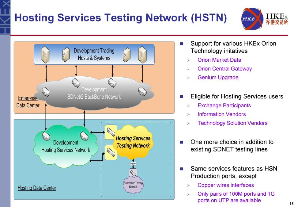 Vendors Technology Solution Vendors One more choice in addition to existing SDNET testing lines Same services