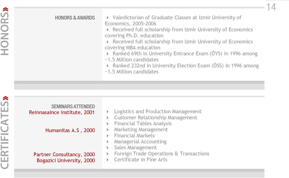 S, 2000 Partner Consultancy, 2000 Bogazici University, 2000 Logistics and Production Management Customer Relationship Management Financial Tables Analysis Marketing Management Financial Markets