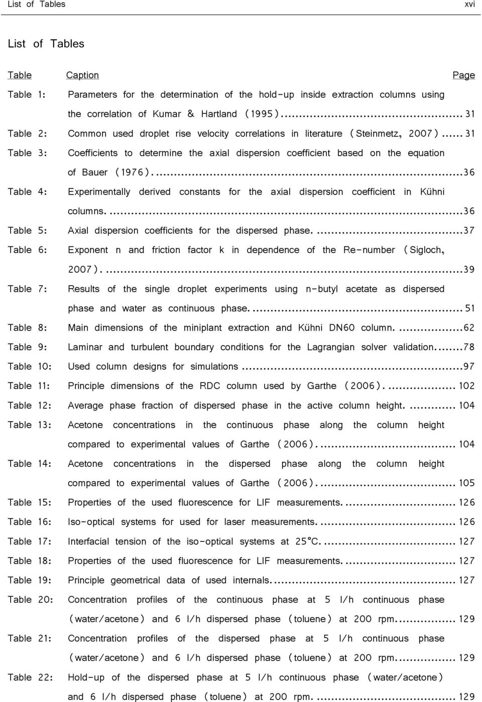 .. 31 Table 3: Coefficients to determine the axial dispersion coefficient based on the equation of Bauer (1976).