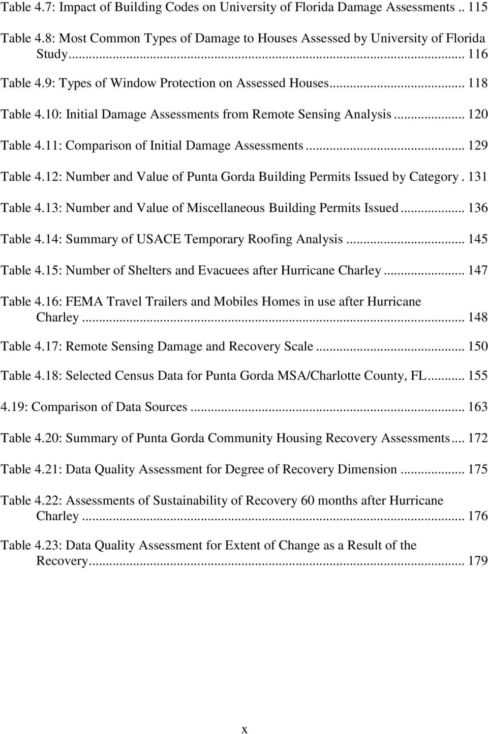 12: Number and Value of Punta Gorda Building Permits Issued by Category. 131 Table 4.13: Number and Value of Miscellaneous Building Permits Issued... 136 Table 4.