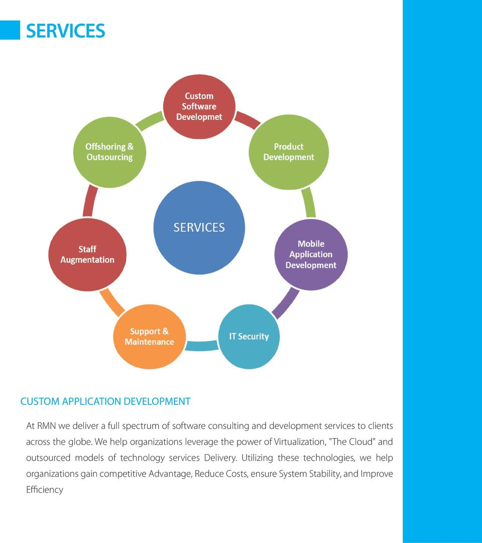 "We help organizations leverage the power of Virtualization, ""The Cloud"" and outsourced models of"