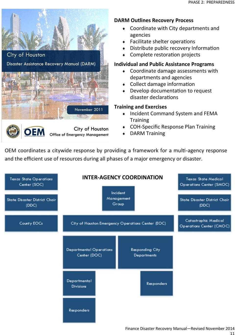 documentation to request disaster declarations Training and Exercises Incident Command System and FEMA Training COH-Specific Response Plan Training DARM Training OEM