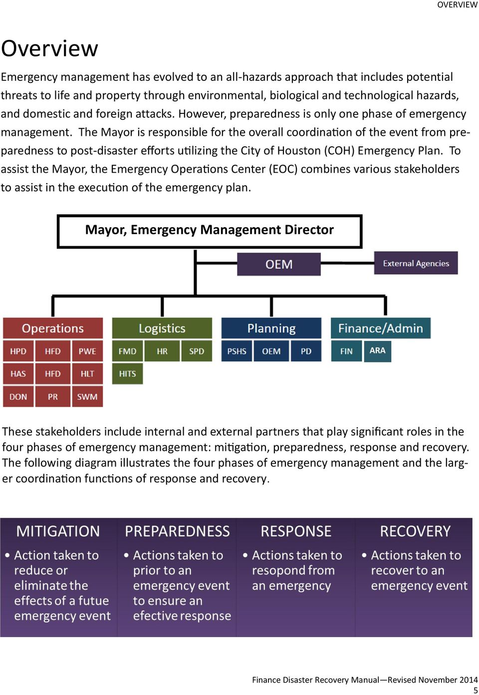 The Mayor is responsible for the overall coordination of the event from preparedness to post-disaster efforts utilizing the City of Houston (COH) Emergency Plan.