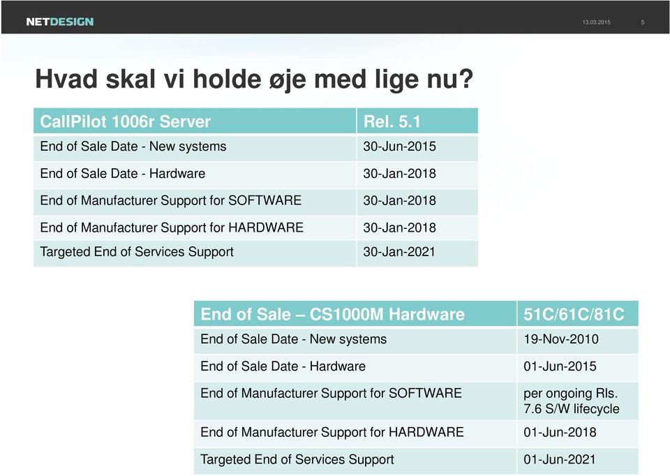 1 End of Sale Date - New systems 30-Jun-2015 End of Sale Date - Hardware End of Manufacturer Support for SOFTWARE End of Manufacturer Support for