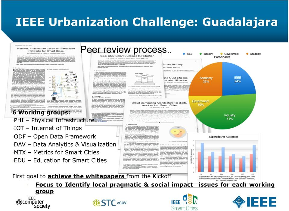 Framework Data Analytics & Visualization Metrics for Smart Cities Education for Smart Cities