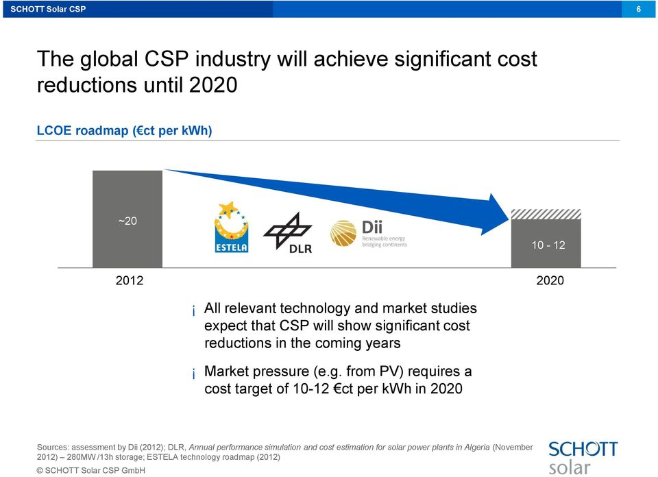 (e.g. from PV) requires a cost target of 10-12 ct per kwh in 2020 Sources: assessment by Dii (2012); DLR, Annual performance