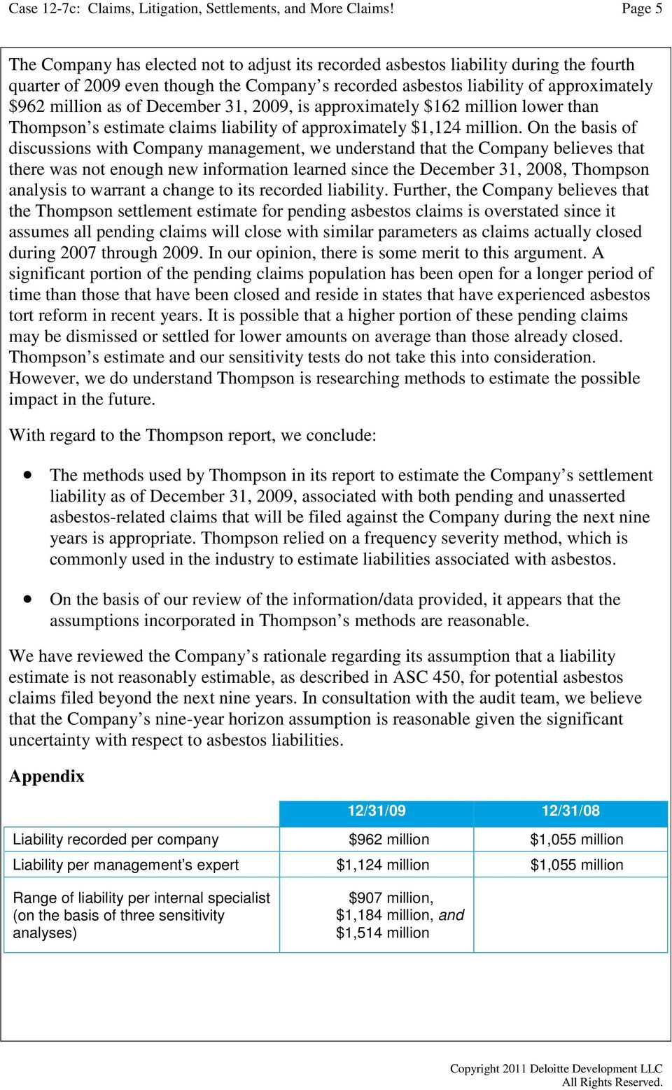 of December 31, 2009, is approximately $162 million lower than Thompson s estimate claims liability of approximately $1,124 million.