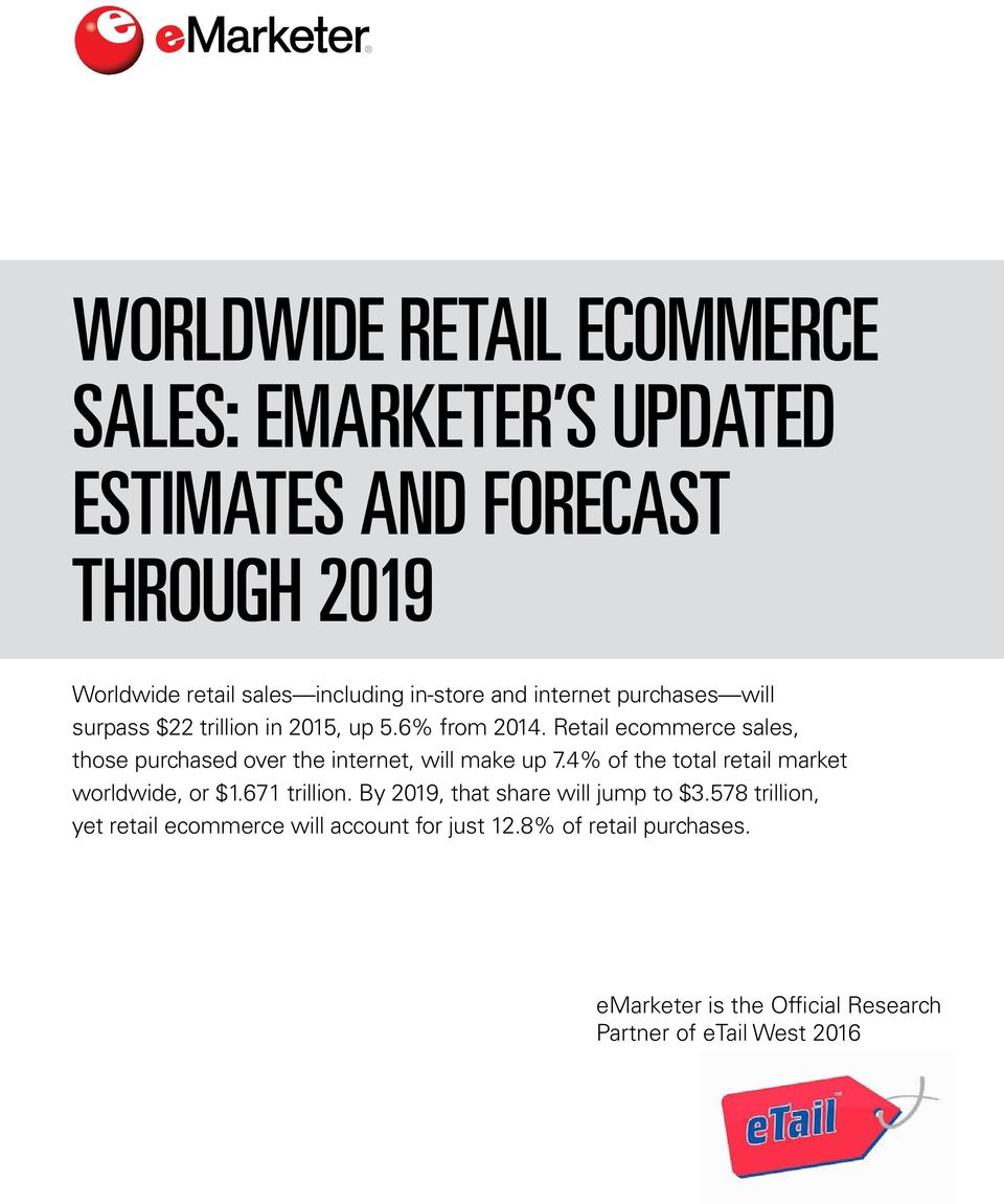 Retail ecommerce sales, those purchased over the internet, will make up 7.4% of the total retail market worldwide, or $1.