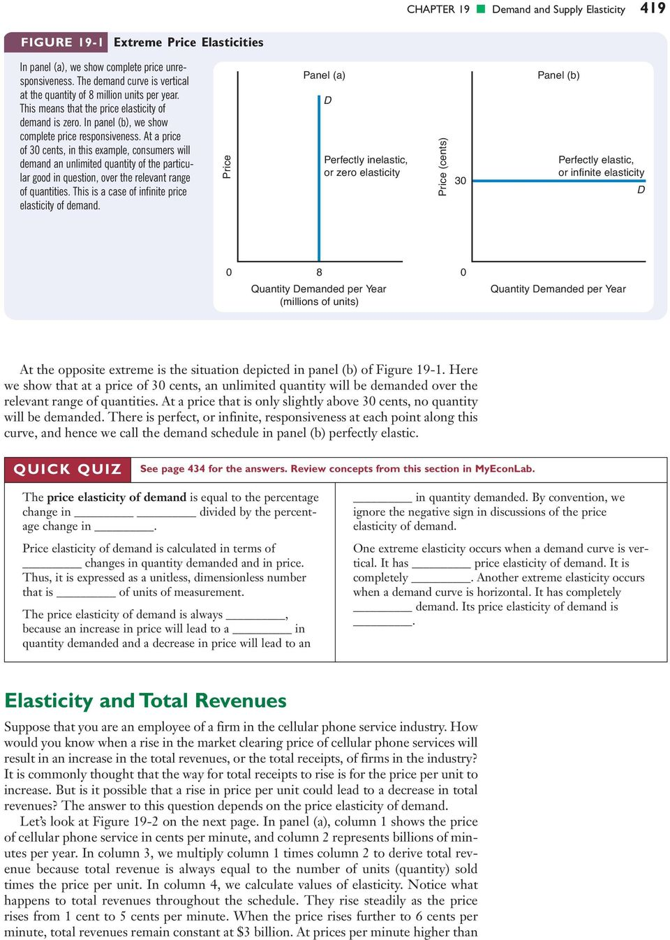 price elasticity of demand and supply of iphone Price elasticity of demand by patrick l anderson, richard d mclellan, joseph p overton, and dr gary l wolfram   nov 13, 1997 the law of demand, namely that.