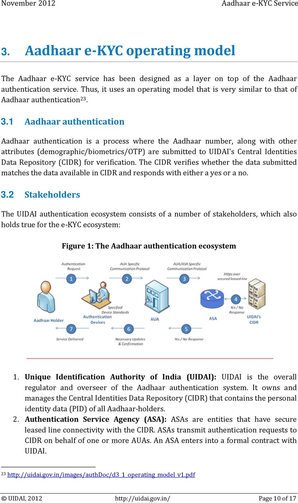 1 Aadhaar authentication Aadhaar authentication is a process where the Aadhaar number, along with other attributes (demographic/biometrics/otp) are submitted to UIDAI's Central Identities Data