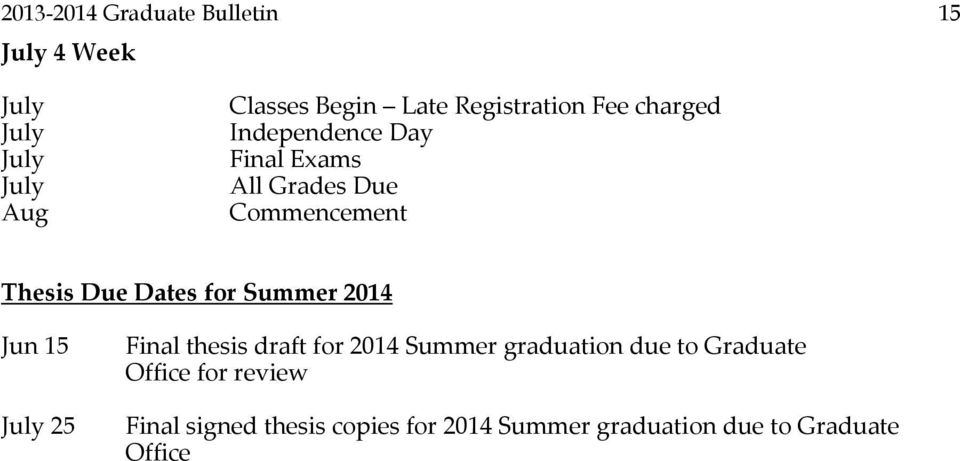 Dates for Summer 2014 Jun 15 July 25 Final thesis draft for 2014 Summer graduation due to