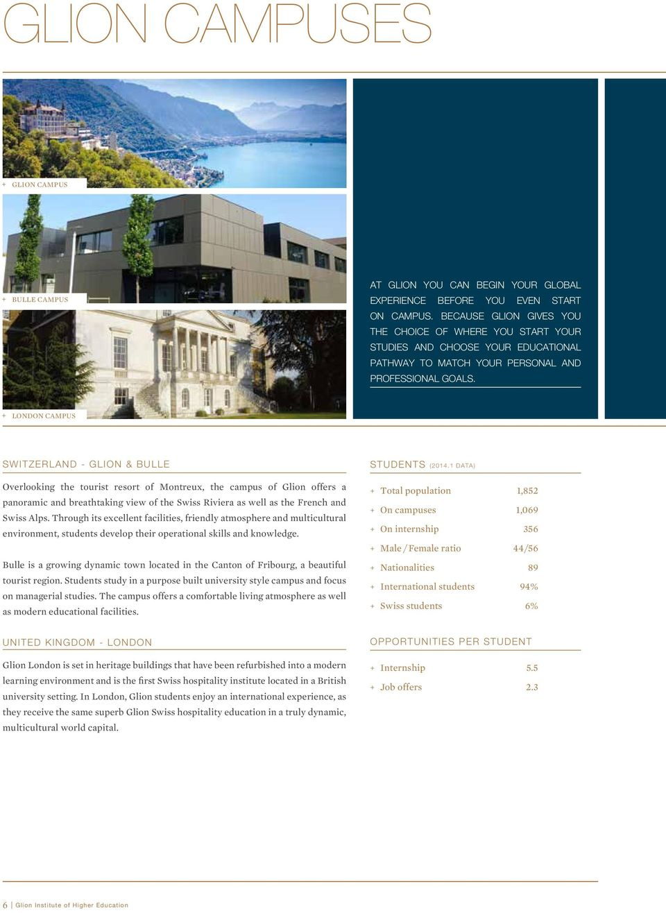 + + LONDON CAMPUS SWITZERLAND - GLION & BULLE Overlooking the tourist resort of Montreux, the campus of Glion offers a panoramic and breathtaking view of the Swiss Riviera as well as the French and
