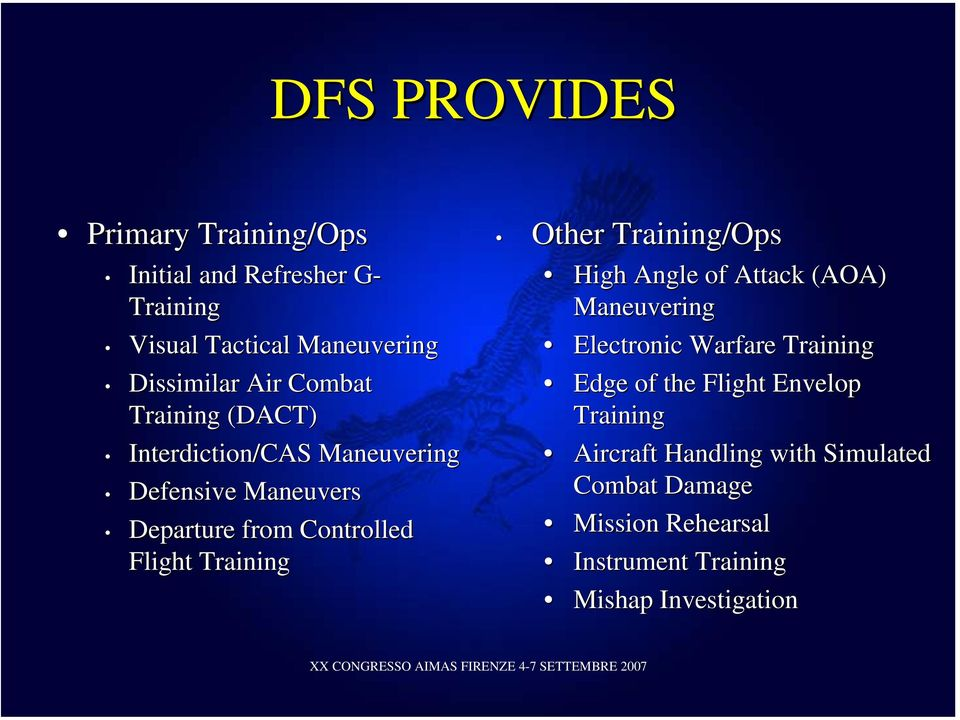 Other Training/Ops High Angle of Attack (AOA) Maneuvering Electronic Warfare Training Edge of the Flight Envelop