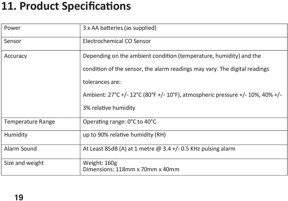 The digital readings tolerances are: Ambient: 27 C +/- 12 C (80 F +/- 10 F), atmospheric pressure +/- 10%, 40% +/- 3% rela ve humidity