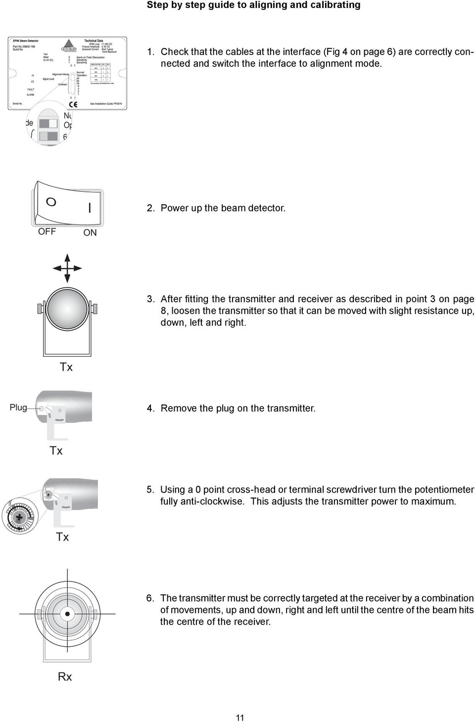 After fi tting the transmitter and receiver as described in point 3 on page 8, loosen the transmitter so that it can be moved with slight resistance up, down, left and right. Tx Plug 4.