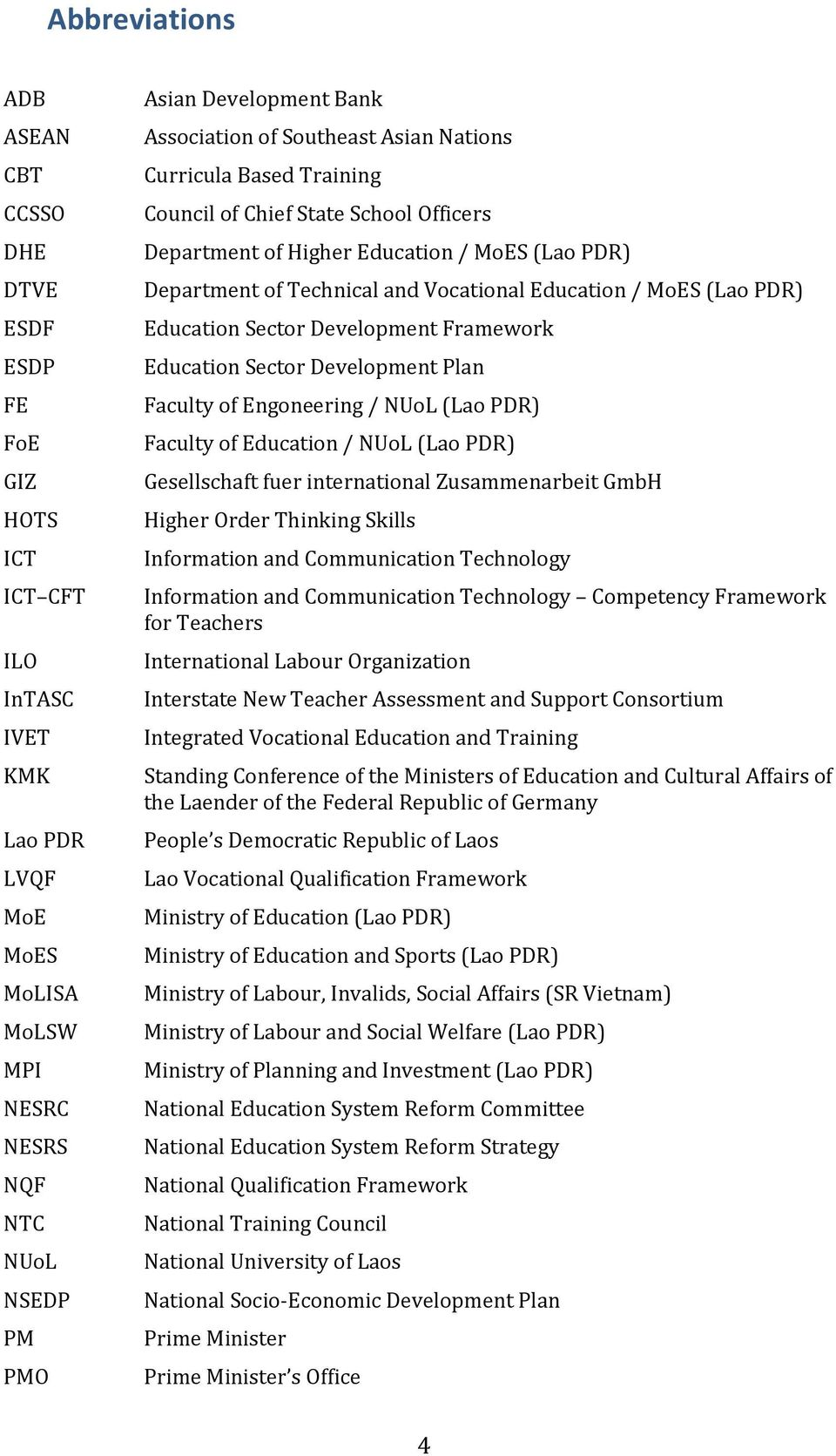 Education / MoES (Lao PDR) Education Sector Development Framework Education Sector Development Plan Faculty of Engoneering / NUoL (Lao PDR) Faculty of Education / NUoL (Lao PDR) Gesellschaft fuer