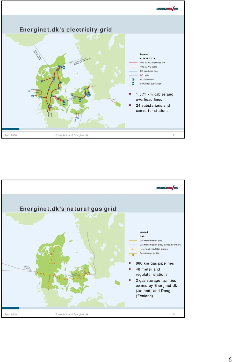 substations and converter stations 11 dk s natural gas grid 860 km