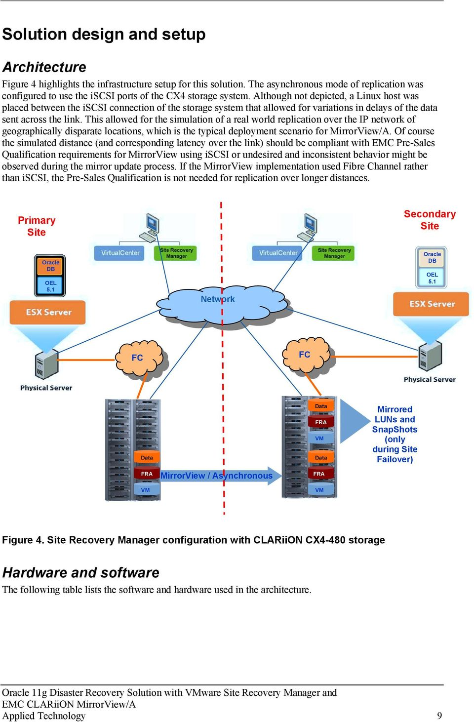 Although not depicted, a Linux host was placed between the iscsi connection of the storage system that allowed for variations in delays of the data sent across the link.