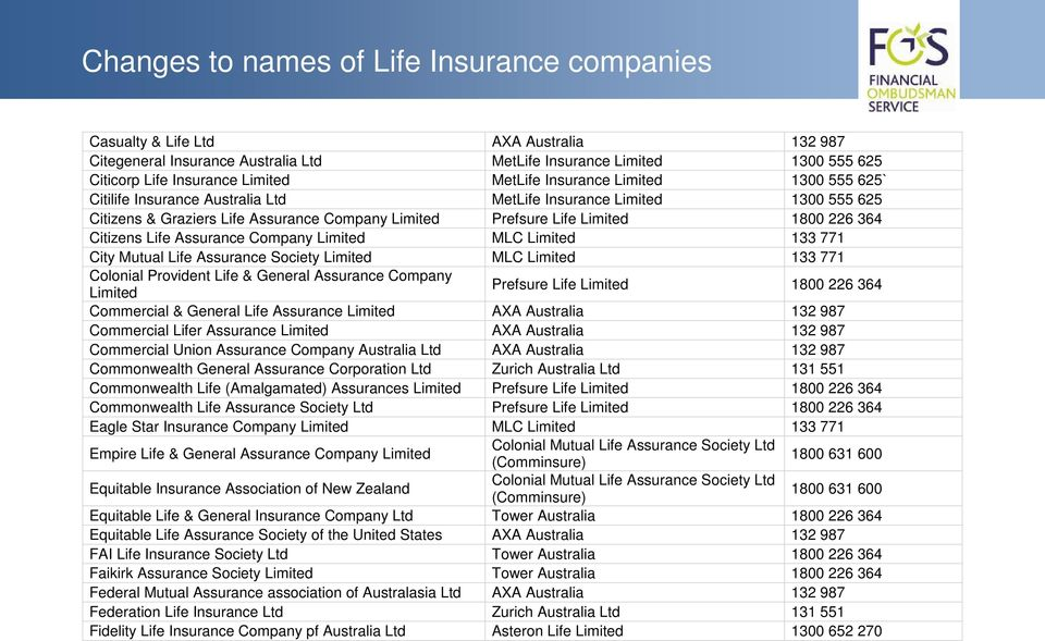 Limited 133 771 City Mutual Life Assurance Society Limited MLC Limited 133 771 Colonial Provident Life & General Assurance Company Limited Prefsure Life Limited 1800 226 364 Commercial & General Life