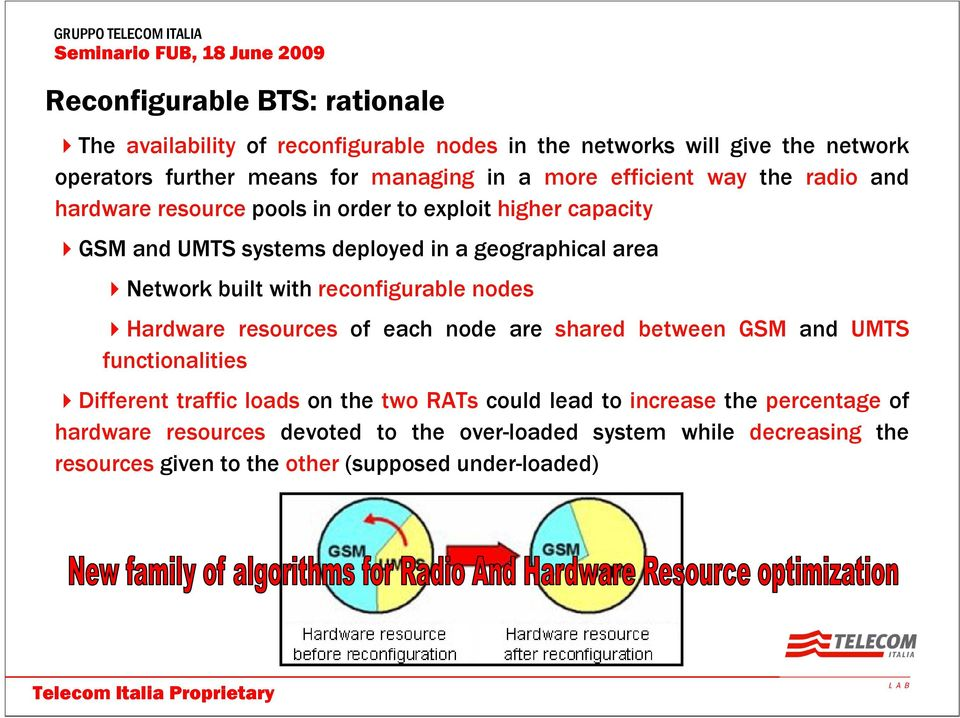 with reconfigurable nodes Hardware resources of each node are shared between GSM and UMTS functionalities Different traffic loads on the two RATs could