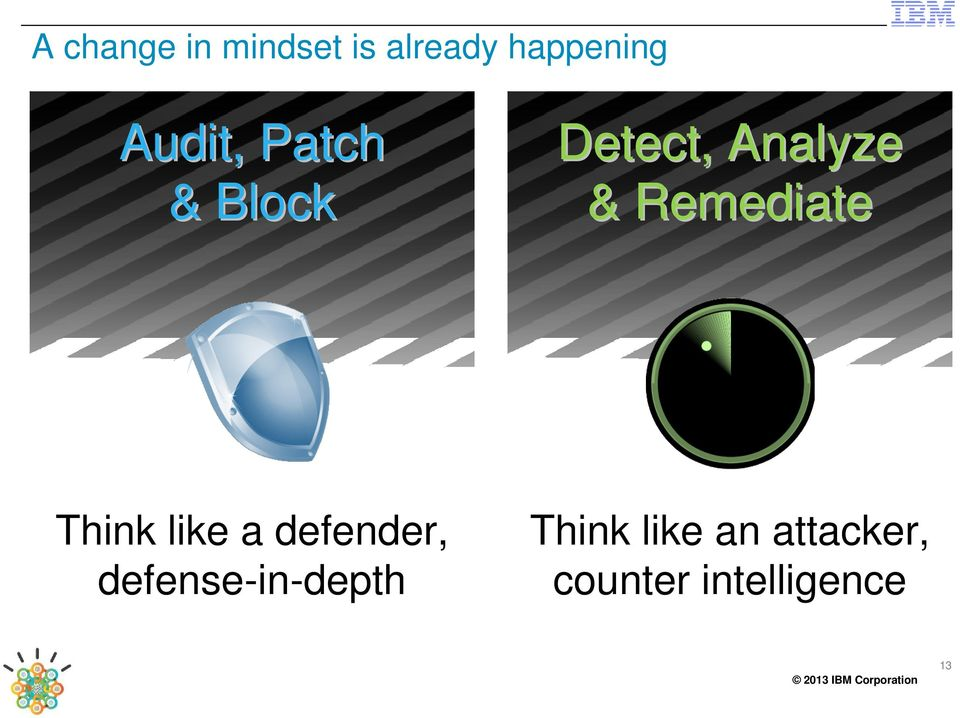 Remediate Think like a defender,