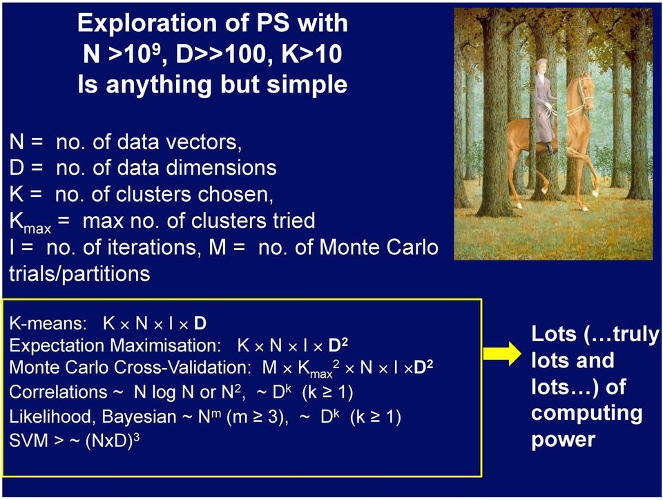 of Monte Carlo trials/partitions K-means: K N I D Expectation Maximisation: K N I D 2 Monte Carlo Cross-Validation: M K max