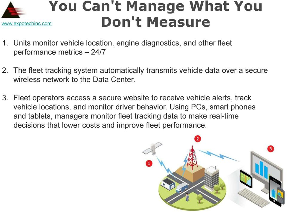 The fleet tracking system automatically transmits vehicle data over a secure wireless network to the Data Center. 3.