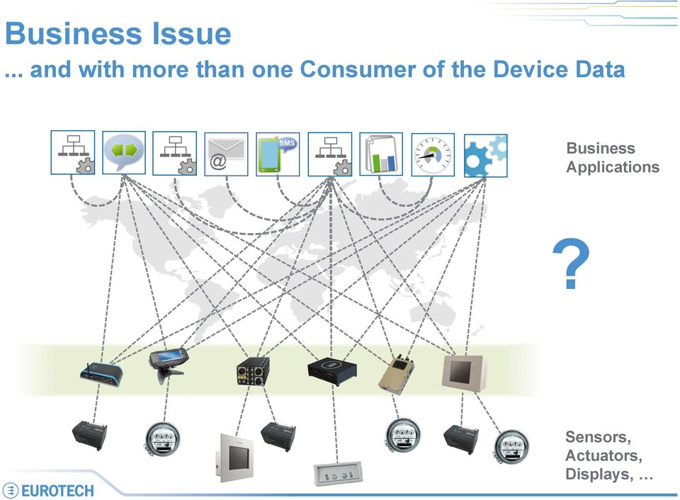Consumer of the Device Data @
