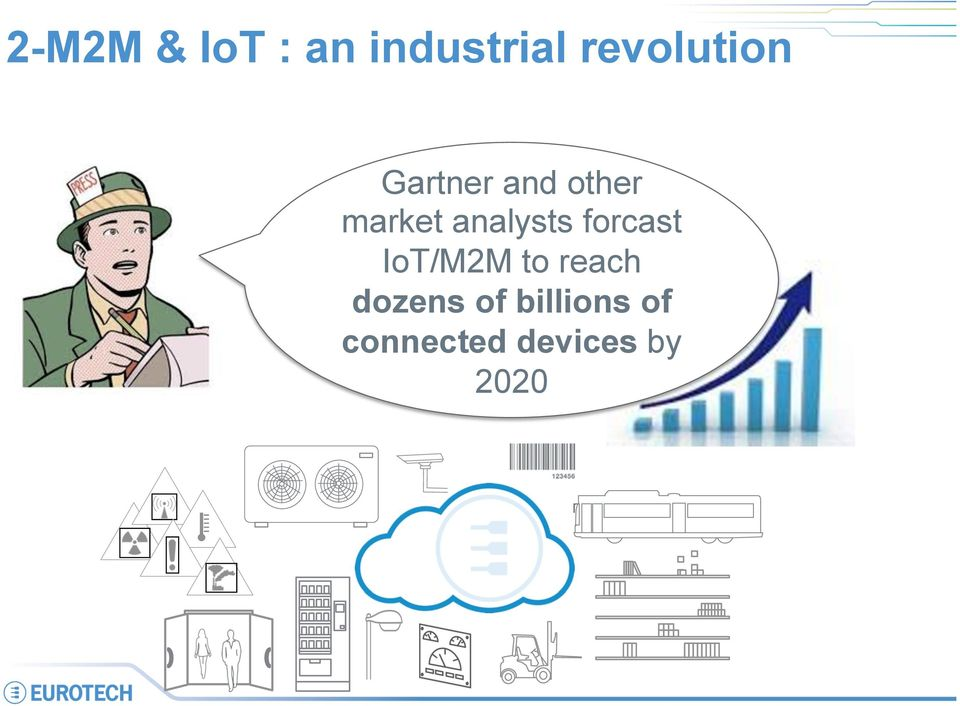 analysts forcast IoT/M2M to reach